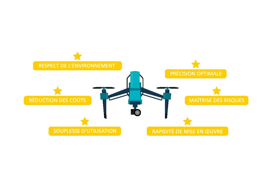 tech drone service plaquette graphisme